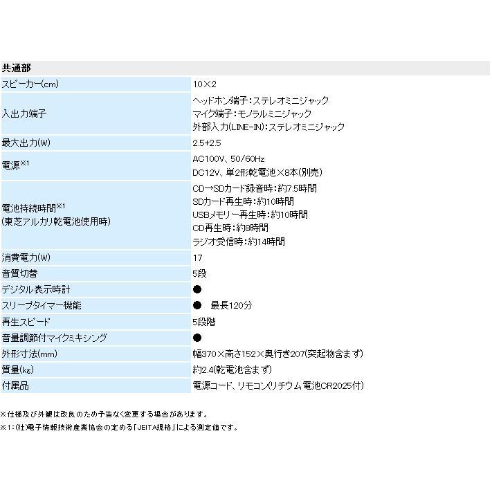 展示品のため格安 送料無料 TOSHIBA 東芝 ラジカセ SD/USB/CDラジオ TY-CWX85-W ホワイト|ysy|04