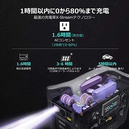 ECOFLOW(エコフロー) ポータブル電源 RIVER Max 576Wh 出力600W(ピーク1200W) yukinkoshop 02