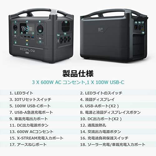ECOFLOW(エコフロー) ポータブル電源 RIVER Max 576Wh 出力600W(ピーク1200W) yukinkoshop 04