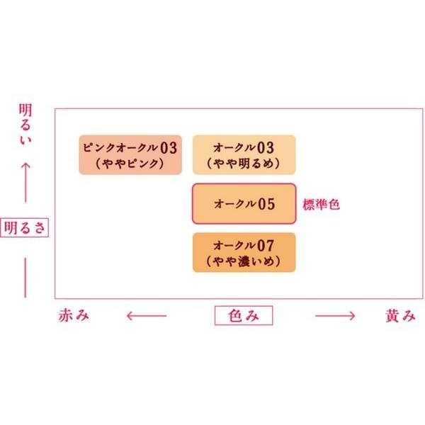 《花王》 ソフィーナ プリマヴィスタディア 肌色トーンアップ パウダーファンデーションUV オークル05 (レフィル) 返品キャンセル不可|yumekurage|02