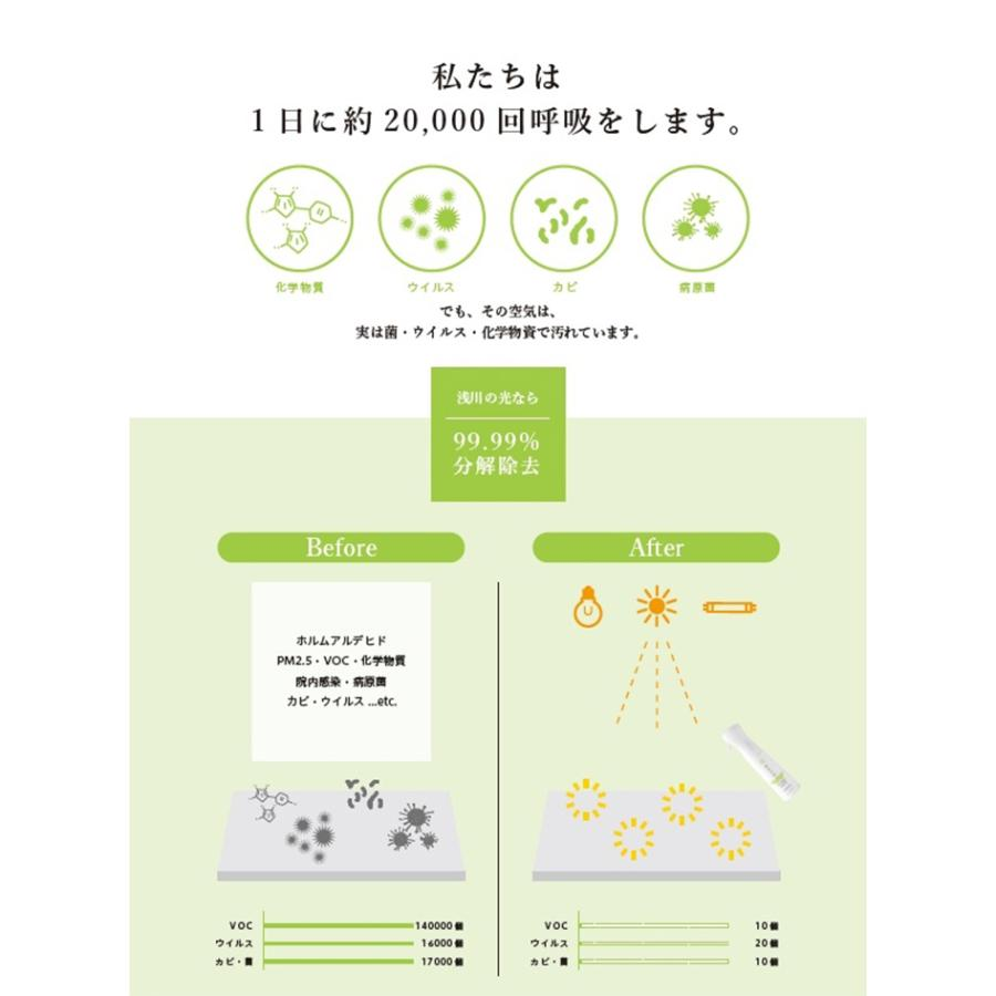 光触媒スプレー 抗菌・抗ウイルス・消臭 浅川の光 光触媒抗菌剤 安全 無害 分解抗菌|yumeline|07