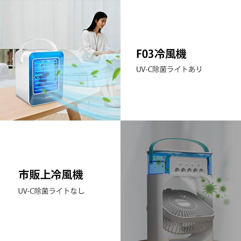 【12%OFFクーポン】冷風扇 扇風機 ミニ冷風機 USB給電 卓上冷風機 軽音 ミニクーラー 3段階 タイマー機能付き UV除菌ライト(B1ARF03ZLB)|yumenomori|07