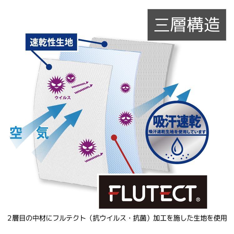 洗えるマスク 抗ウイルス 抗菌加工 吸汗速乾 3層布製 4色(白、黒、グレー、ネイビー)から選べる3枚組 花粉99%カット メンズ レディース|yumesse|03