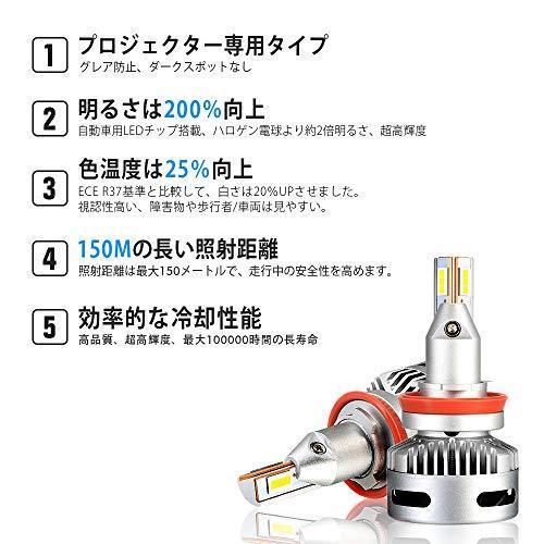NOVSIGHT H11ledヘッドライト LEDバルブ H8 H9 H16対応兼用 フォグランプ 90W(45W*2) 12000LM(6000LM*2) 6500K 360°角度調整可 DC9-22|yuyu-harebare|04