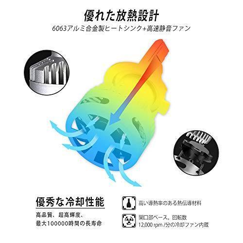 NOVSIGHT H11ledヘッドライト LEDバルブ H8 H9 H16対応兼用 フォグランプ 90W(45W*2) 12000LM(6000LM*2) 6500K 360°角度調整可 DC9-22|yuyu-harebare|07