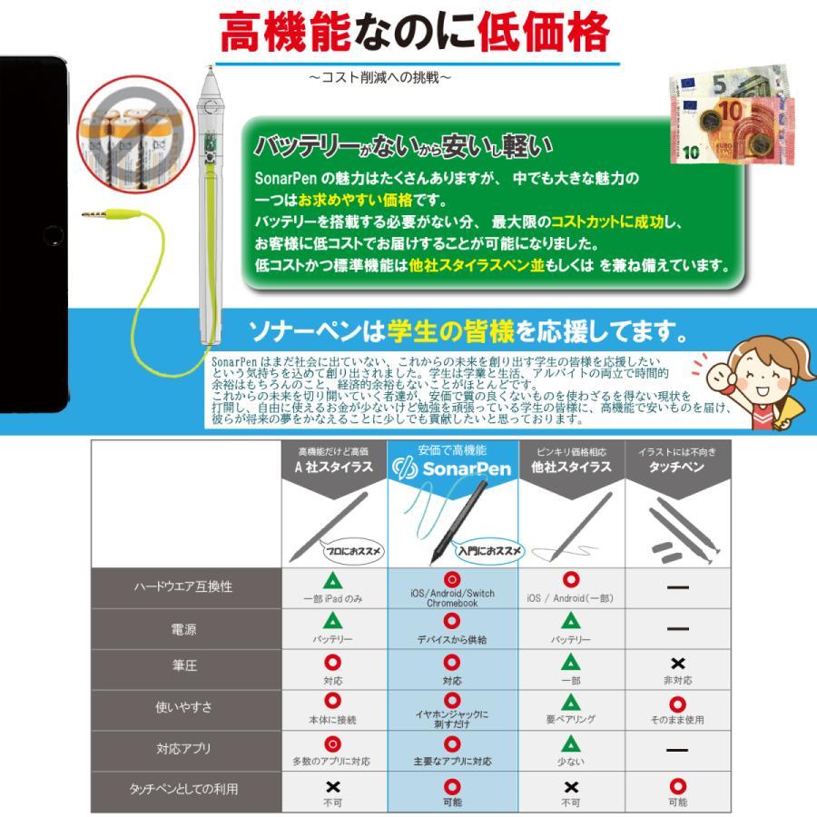 タッチペン スタイラスペン 筆圧対応 電源不要 高感度 ディスク型ペン先 Android iOS 対応 sonarpen ソナーペン zakka-mou 06