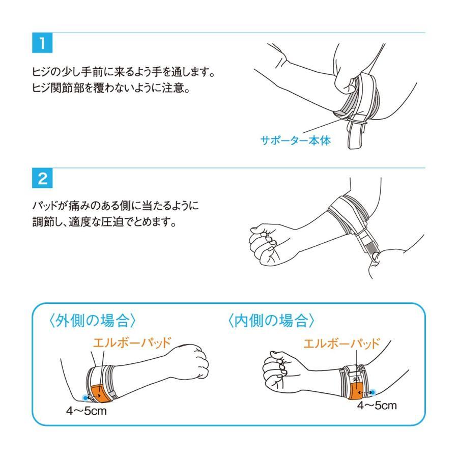 肘 サポーター テニス テニス肘は何が原因?サポーターはいい?テニス肘の原因と対処方法