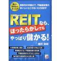 (単品)REIT(不動産投...
