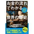 著者:大村大次郎 出版社:KADOKAWA 提供開始日:2015/12/14 タグ:趣味・実用 教養...