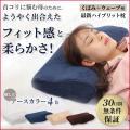 枕 まくら 女性 肩こり 低反発 ストレートネック 安眠枕 頸椎サポート 枕カバー付き