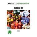 多肉植物/長田研