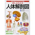 ぜんぶわかる人体解剖図―系統別・部位別にわかりやすくビジュアル解説 古本 古書
