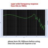高解像度の素晴らしいと高解像度の再生を提供オーディオ---ハイレゾ技術を採用され、元のサウンドを楽し...