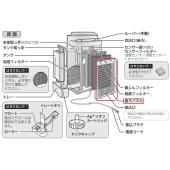 ◆シャープ加湿空気清浄機KC-G50-H用ホコリブロックプレフィルター(後ろパネル)です。 ◆新品製...